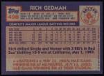 1984 Topps #498  Rich Gedman  Back Thumbnail
