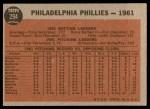1962 Topps #294   Phillies Team Back Thumbnail