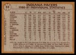 1981 Topps #53   Pacers Leaders Back Thumbnail