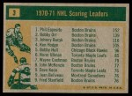 1971 Topps #3   -  Phil Esposito / Johnny Bucyk / Bobby Orr Scoring Leaders Back Thumbnail