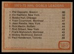 1972 Topps #61   -  Bobby Hull NHL Goal Leaders Back Thumbnail