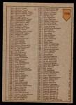 1973 Topps #116   Checklist Back Thumbnail