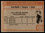 1972 Topps #130  Jean Ratelle  Back Thumbnail