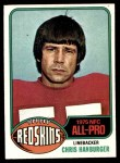 1976 Topps #330  Chris Hanburger  Front Thumbnail