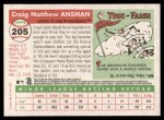 2004 Topps Heritage #205  Craig Ansman  Back Thumbnail