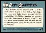 2014 Topps Heritage #57  Ryne Sandberg  Back Thumbnail