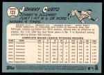 2014 Topps Heritage #123  Johnny Cueto  Back Thumbnail