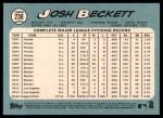 2014 Topps Heritage #238  Josh Beckett  Back Thumbnail