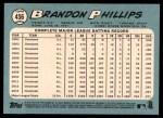 2014 Topps Heritage #456  Brandon Phillips  Back Thumbnail
