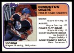 1981 Topps #52   -  Wayne Gretzky Oilers Leaders Front Thumbnail
