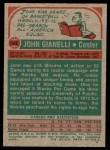 1973 Topps #162  John Gianelli  Back Thumbnail