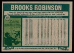 1977 Topps #285  Brooks Robinson  Back Thumbnail