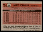 1981 Topps #540  Mike Schmidt  Back Thumbnail