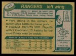 1980 Topps #231  Don Maloney  Back Thumbnail