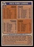 1976 Topps #452   Colts Team Checklist Back Thumbnail