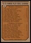 1973 Topps #6   -  Phil Esposito / Rick MacLeish Power Play Goals  Back Thumbnail