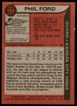 1979 Topps #108  Phil Ford  Back Thumbnail