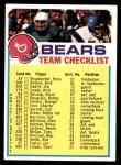 1973 Topps  Checklist   Bears Front Thumbnail