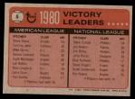 1981 Topps #5   -  Steve Carlton / Steve Stone Wins Leaders Back Thumbnail