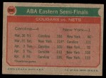 1973 Topps #205   ABA East Semi-Finals Back Thumbnail