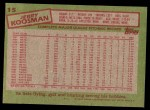 1985 Topps #15  Jerry Koosman  Back Thumbnail