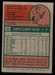 1975 Topps Mini #58  Chuck Taylor  Back Thumbnail