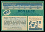 1976 O-Pee-Chee NHL #94  Don Luce  Back Thumbnail