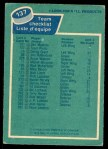1976 O-Pee-Chee NHL #137   Red Wings Team Back Thumbnail