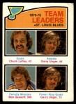 1976 O-Pee-Chee NHL #393   -  Chuck Leffey / Gary Unger / Bob Gassoff Blues Leaders Front Thumbnail