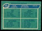 1976 O-Pee-Chee NHL #396   -  Nelson Pyatt / Gerry Meehan / Yvon Labre / Tony White Capitals Leaders Back Thumbnail