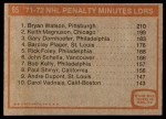 1972 Topps #65   Penalty Minutes Back Thumbnail