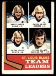 1974 Topps #197   -  Garry Unger / Pierre Plante Blues Leaders Front Thumbnail