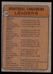 1974 Topps #124   -  Yvan Cournoyer / Frank Mahovlich / Claude Larose Canadiens Leaders Back Thumbnail