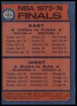 1974 Topps #163   NBA Finals Back Thumbnail