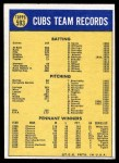 1970 Topps #593   Cubs Team Back Thumbnail