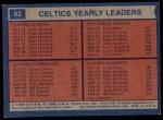 1974 Topps #82   -  Dave Cowens / John Havlicek / Jo Jo White Celtics Team Leaders Back Thumbnail