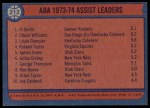 1974 Topps #212   -  Chuck Williams / Louie Dampier / Al Smith ABA Assists Leaders Back Thumbnail