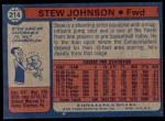 1974 Topps #214  Stew Johnson  Back Thumbnail