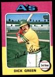 1975 Topps Mini #91  Dick Green  Front Thumbnail