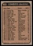 1981 Topps #376   Cowboys Leaders Checklist Back Thumbnail