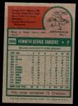 1975 Topps Mini #366  Ken Sanders  Back Thumbnail
