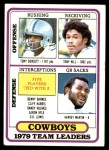1980 Topps #113   Cowboys Leaders Checklist Front Thumbnail