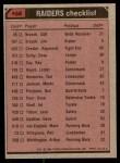 1980 Topps #468   Raiders Leaders Checklist Back Thumbnail