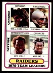 1980 Topps #468   Raiders Leaders Checklist Front Thumbnail