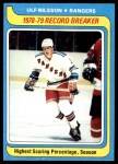 1979 Topps #163   -  Ulf Nilsson Record Breaker - Highest Scoring Percentage - Season Front Thumbnail