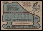 1979 Topps #171  Jim Schoenfeld  Back Thumbnail