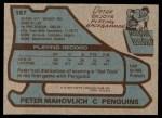 1979 Topps #187  Peter Mahovlich  Back Thumbnail