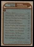 1979 Topps #1   -  Mike Bossy / Marcel Dionne / Guy LeFleur Goal Leaders Back Thumbnail