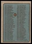 1979 Topps #131   Checklist 1-132 Back Thumbnail