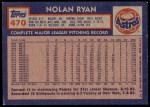 1984 Topps #470  Nolan Ryan  Back Thumbnail